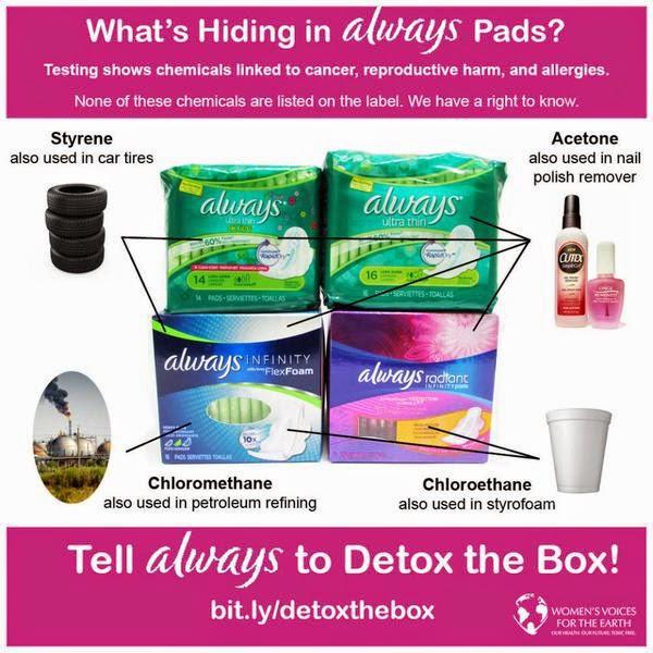Infographie des produits chimiques retrouvés dans les serviettes hygiéniques classiques (en anglais)