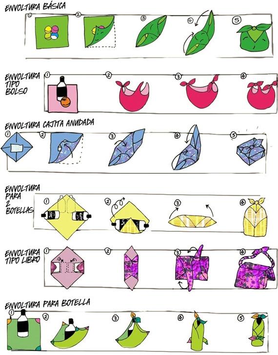 Emballer ses cadeaux dans du tissu tutoriel